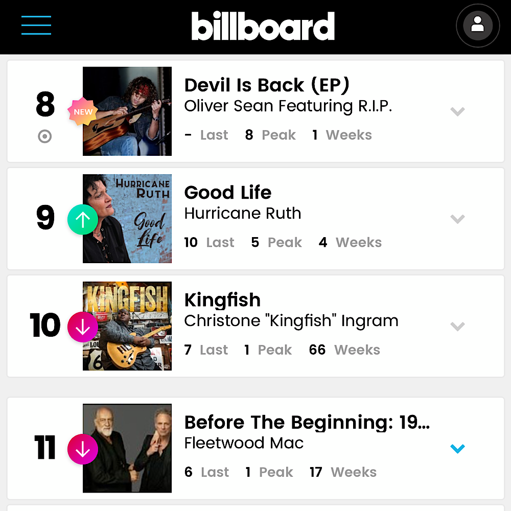 Billboard Blues Album Charts - Week Aug 29